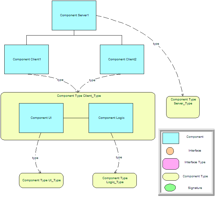 images of client server architecture diagram   diagramsimages of server architecture diagram diagrams