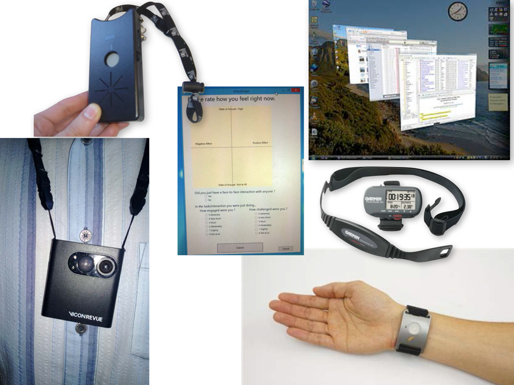 Devices used to measure behavior and mood. Clockwise from upper left: active badges, experience sampling, computer logging, heart rate monitor, wearable galvanic skin response sensor, and SenseCam (wearable camera).